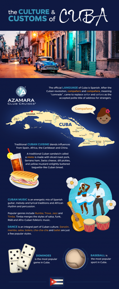 "The Culture and Customs of Cuba The official language of Cuba is Spanish. After the Cuban revolution, compañero and compañera, meaning ""comrade"", came to replace señor and señora as the accepted polite title of address for strangers. Traditional Cuban cuisine blends influences from Spain, Africa, the Caribbean and China. A traditional Cuban sandwich called a mixto is made with sliced roast pork, Serrano ham, Swiss cheese, dill pickles, and yellow mustard on lightly buttered baguette-like Cuban bread. Cuban music is an energetic mix of Spanish guitar, melody and lyrical traditions and African rhythm and percussion. Popular genres include Rumba, Trova, Jazz and Timba. Timba merges the styles of salsa, funk, R&B and Afro-Cuban folkloric music. Dance is an integral part of Cuban culture. Danzón, mambo, salsa, bolero, cha-cha-cha and ballet are just a few popular styles. Baseball is the most popular sport in Cuba. Dominoes is the most popular game in Cuba."