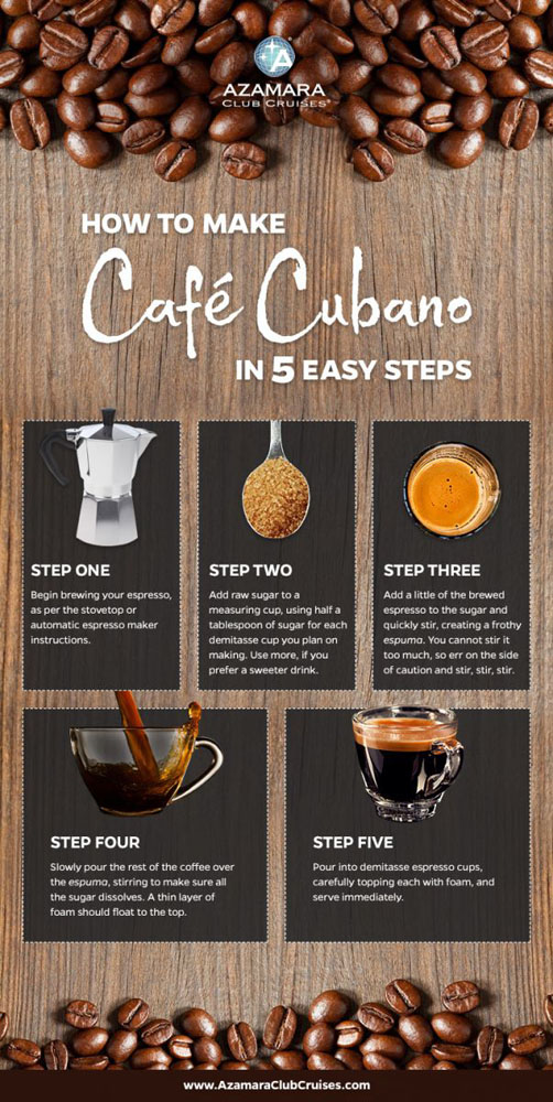 How to Make Café Cubano in Five Easy Steps Step One: Begin brewing your espresso, as per the stovetop or automatic espresso maker instructions. Step Two: Add raw sugar to a measuring cup, using half a tablespoon of sugar for each demitasse cup you plan on making. Use more, if you prefer a sweeter drink. Step Three: Add a little of the brewed espresso to the sugar and quickly stir, creating a frothy espuma. You cannot stir it too much, so err on the side of caution and stir, stir, stir. Step Four: Slowly pour the rest of the coffee over the espuma, stirring to make sure all the sugar dissolves. A thin layer of foam should float to the top. Step Five: Pour into demitasse espresso cups, carefully topping each with foam, and serve immediately.