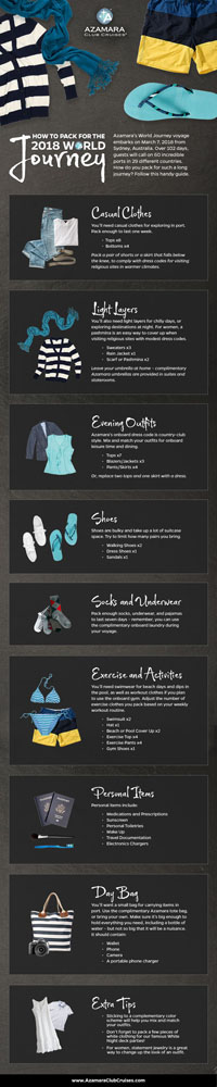 Infographic: How to pack for the Azamara World Journey cruise.