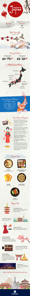 This Japan Travel Guide Infographic includes common Japanese phrases and translations, popular Japanese food, things to do in Japan, and common travel tips and etiquette for visiting Japan.