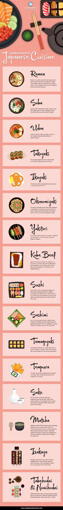 This quick guide to Japanese cuisine will help you eat and drink like a local when you visit.