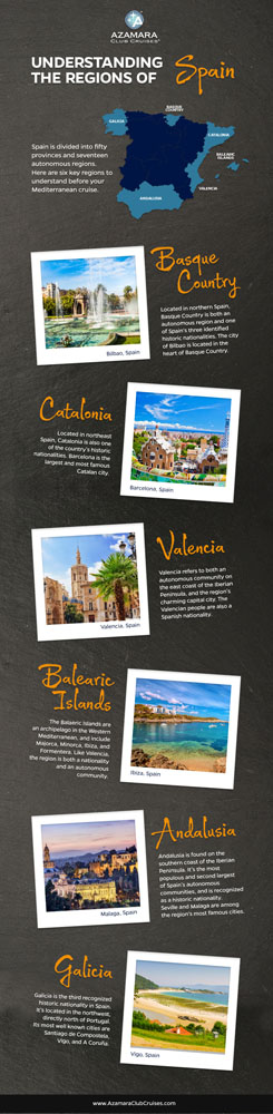 Find out more about the regions of Spain in our azamzing infographic.